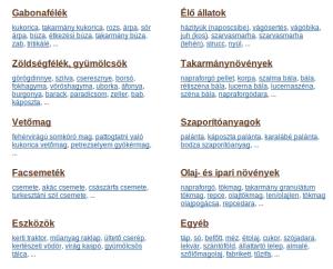 Magro.hu online mezőgazdasági piactér