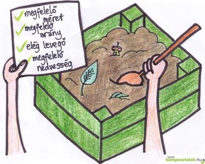 A tökéletes komposzt feltételei (Forrás: kapanyel.blog.hu)