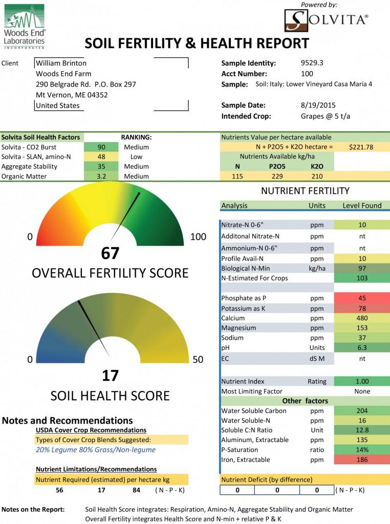Haney-Brinton teszt eredménye és értelmezése (forrás: Woods End Laboratories)
