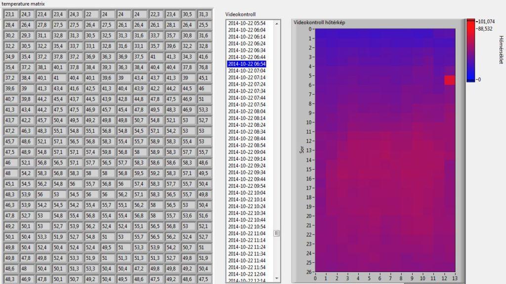 1. ábra 06:54-kor jobb oldalon a 6. sorban 76,8 °C a kilépő levegő hőmérséklete