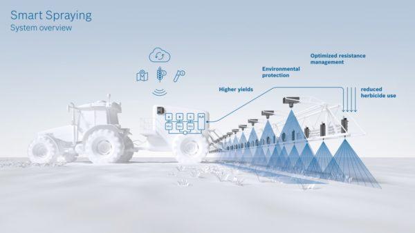 Így működik majd az okos permezetés, amit a BASF és a Bosch közösen valósít meg - Fotó: Bosch.com