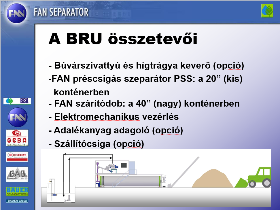 A hígtrágya kezelés technológiájának különlegessége a trágyából alomanyagot készítő BRU rendszer technológiai folyamata - Forrás: Bauer Hungária Kft.